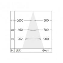 Fotometria Proiettore da esterno orientabile 57 W 3000 K Luce calda IP 66 Compat Playled VR57BC