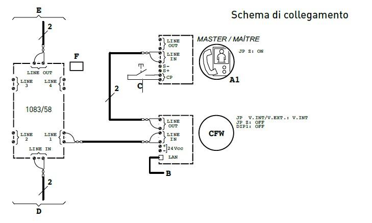 Schema di collegamento dispositivo di inoltro chiamata Urmet 2Voice